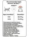 Pro Plan сухой корм для стерилизованных котят, с высоким содержанием лосося