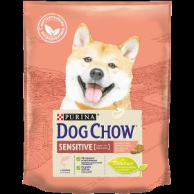 Dog Chow (Дог Чау). Корм сухой полнорационный для взрослых собак с чувствительным пищеварением, с лососем